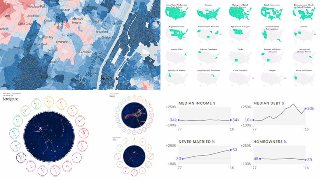 Visualizations About Election, Jobs, Stars, and Being Young — DataViz Weekly