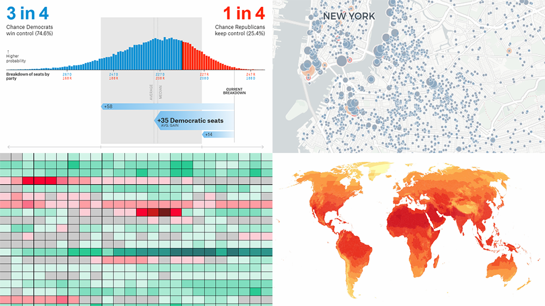 Data Visualization Projects About Construction, PMI Activity, Climate, and Election — DataViz Weekly