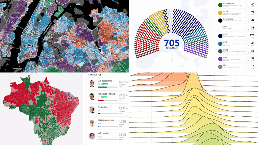 Interesting Data Visualization Examples About Elections, Diversity, and Words — DataViz Weekly