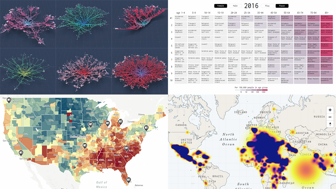 DataViz Projects About Cities, Opportunity, Mortality, and Migration — DataViz Weekly