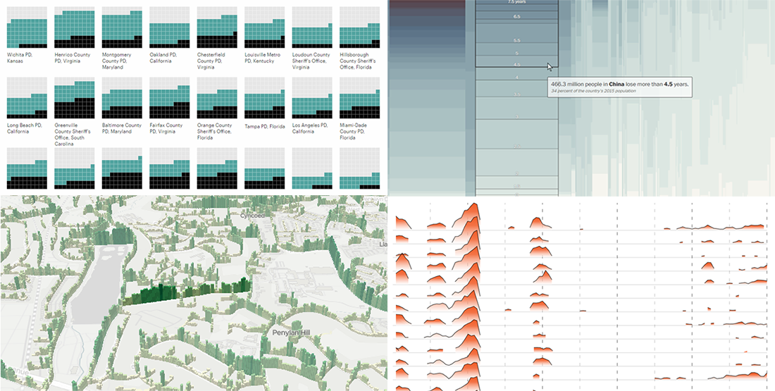 Interesting Data Visualization Projects About Thanksgiving, Air, Greenery, and Rape Clearance — DataViz Weekly