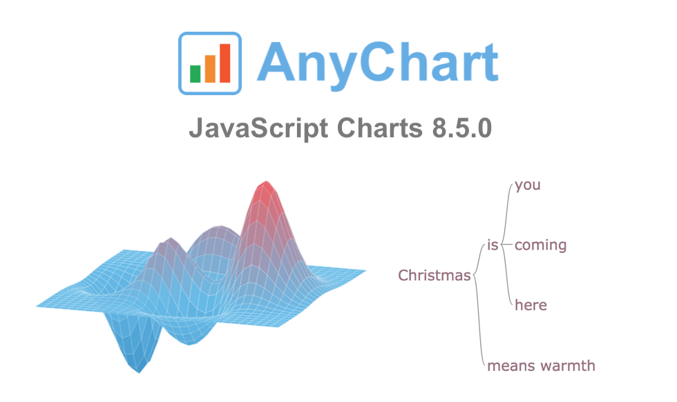 JavaScript Data Visualization Libraries Updated with New Features — Meet AnyChart JS Charts 8.5.0