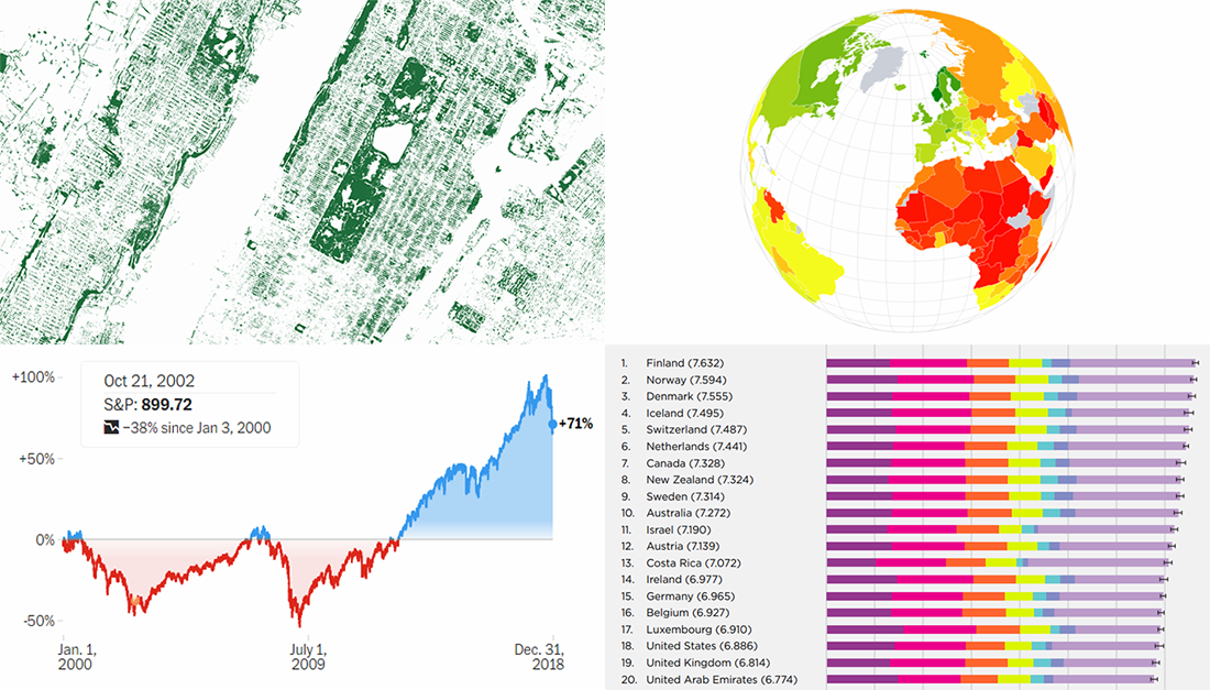 Cool Data Stories and Reports with Visualizations — DataViz Weekly