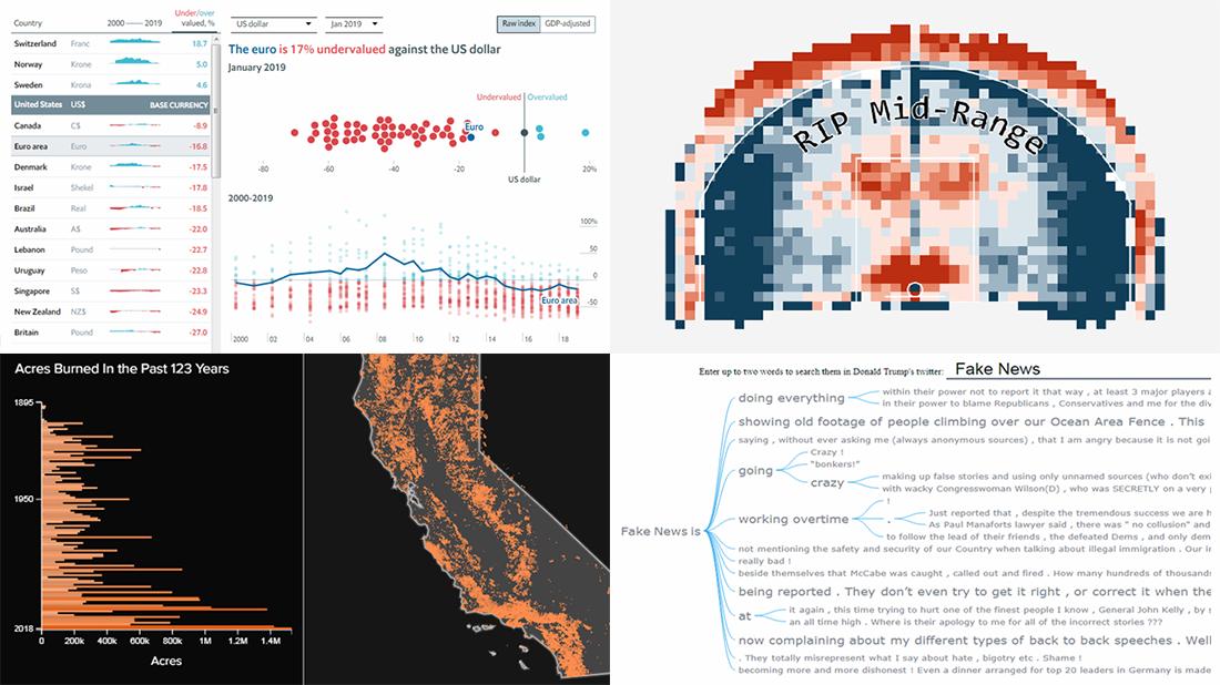 Trump Tweets, Big Mac Index, California Wildfires, Mid-Range Shots in NBA, in DataViz Weekly on AnyChart JS Charts Blog