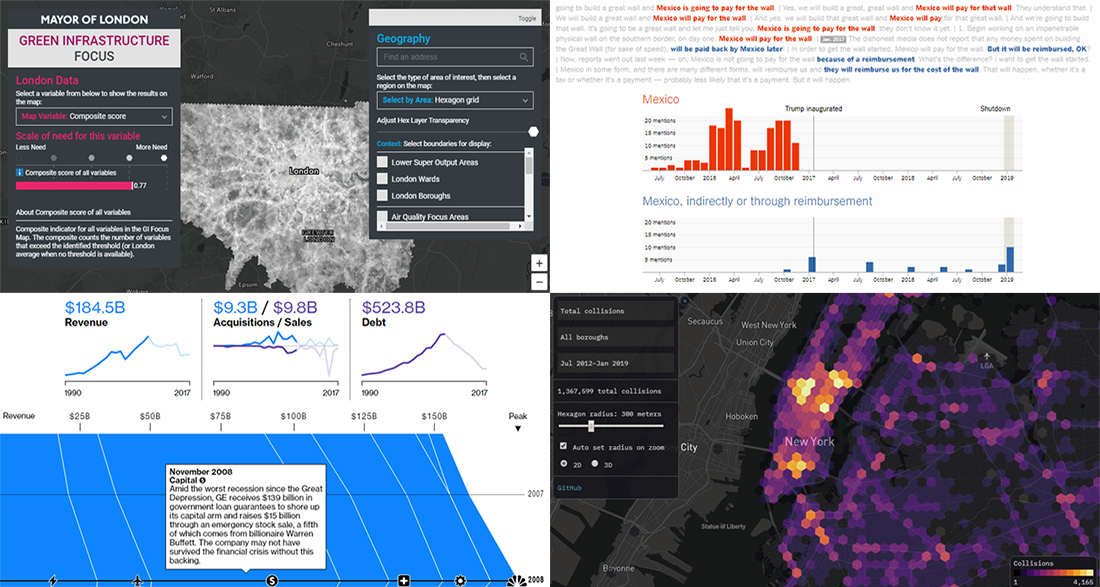 Data graphics projects for analyzing Trump speech, green infrastructure in London, rise and fall of General Electric, and NYC traffic collisions, in DataViz Weekly