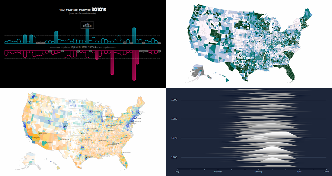 Chart Visualization Examples Showing Data About Snow, Prejudice, Names, and Prosperity — DataViz Weekly