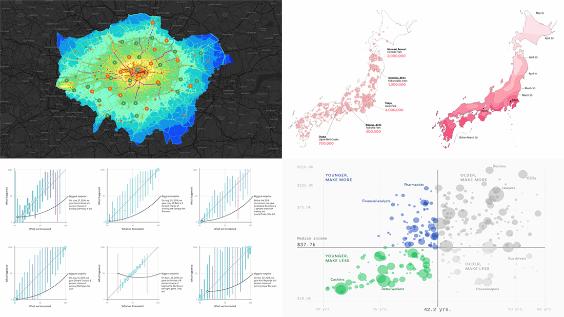 Visual Data Presentations About Occupations, Air Quality, Forecasts, and Cherry Blossom — DataViz Weekly