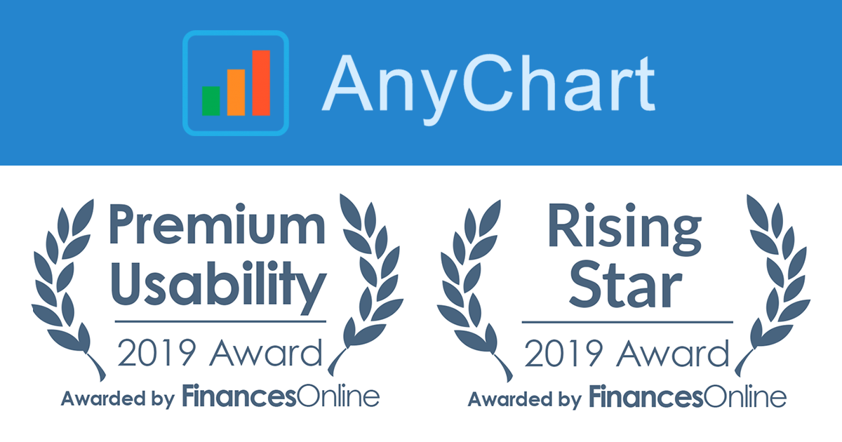 AnyChart gets 2019 Premium Usability and 2019 Rising Star awards from FinancesOnline, now also included in their top data visualization software list