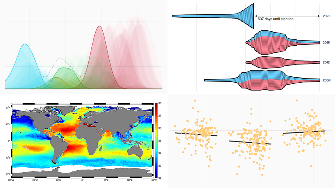 Graphics Visualizations About Immigration, Elections, Pitchers, and Salinity — DataViz Weekly