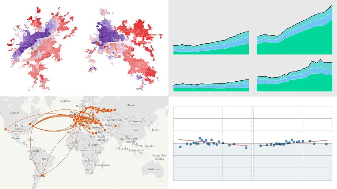 Created Visualizations on Cities, Politics, Education, and Romanovs — DataViz Weekly