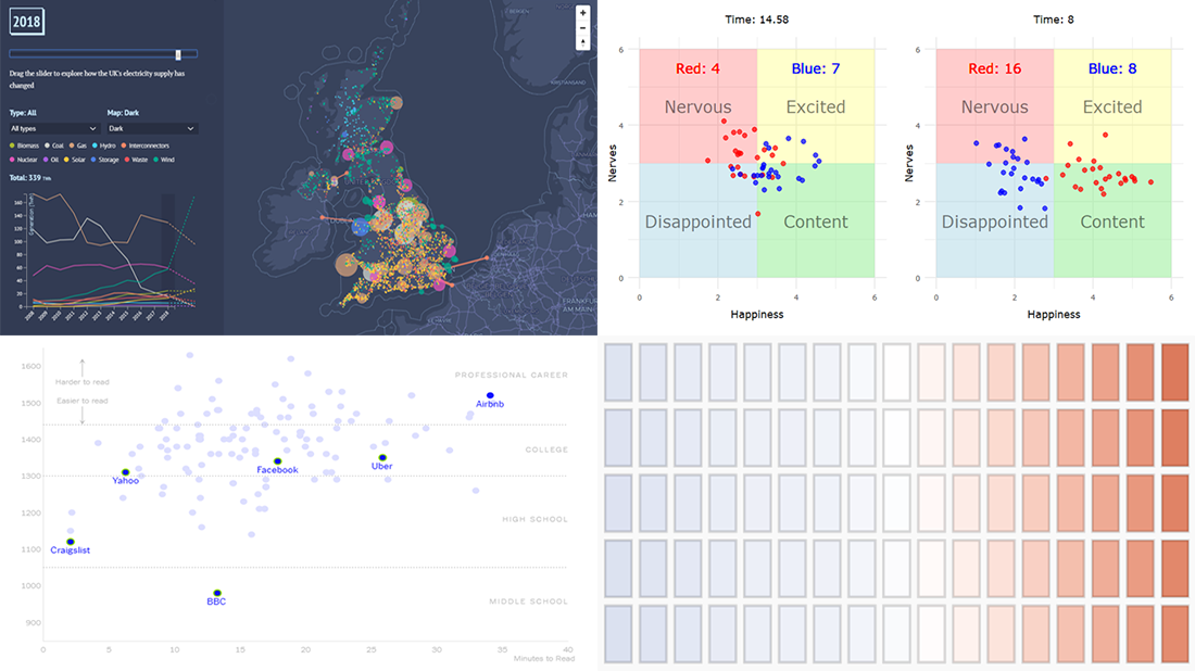 4 Great Visualization Projects on Privacy, Electricity, Ocean, and Emotions — DataViz Weekly