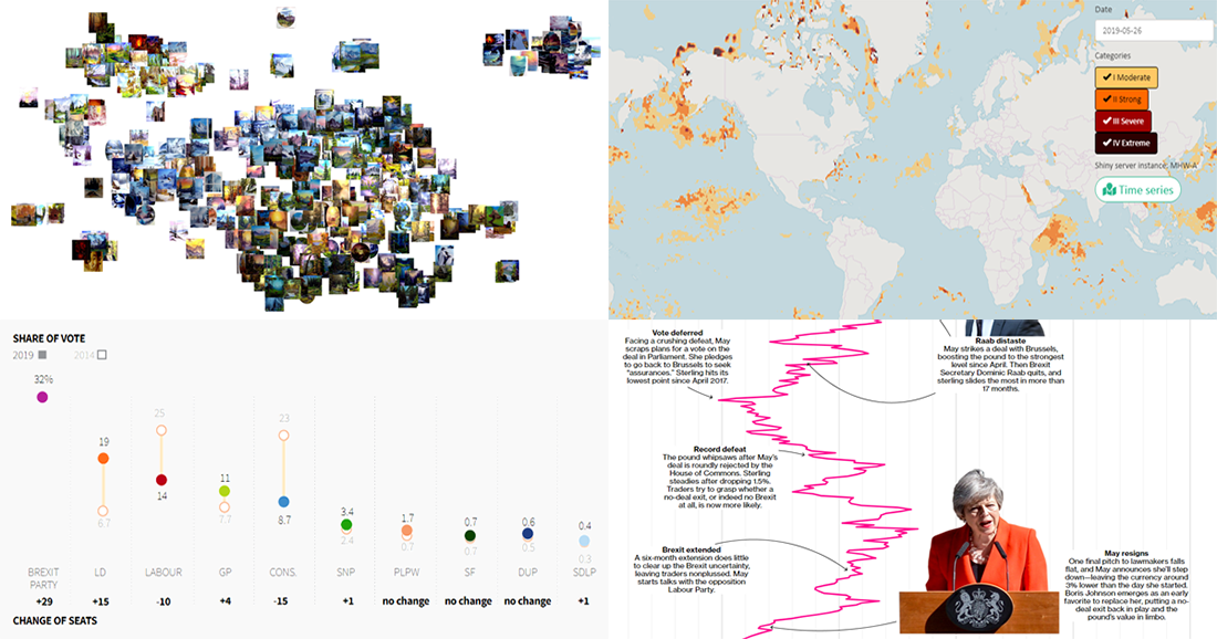 Most Interesting Data Visualization: GBP, EU Election, MHW, Bob Ross — DataViz Weekly