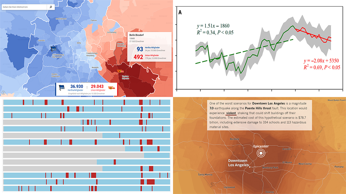 New Charts and Maps to Check Out — DataViz Weekly