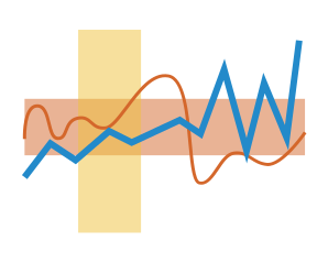 Infinite range annotations in JS stock charts delivered in AnyStock 8.7.0 by AnyChart