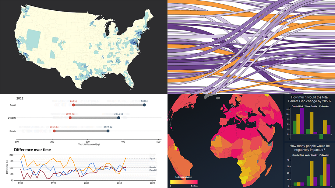 Visualizing Numbers on Migration, Powerlifting, Commute, and Nature — DataViz Weekly