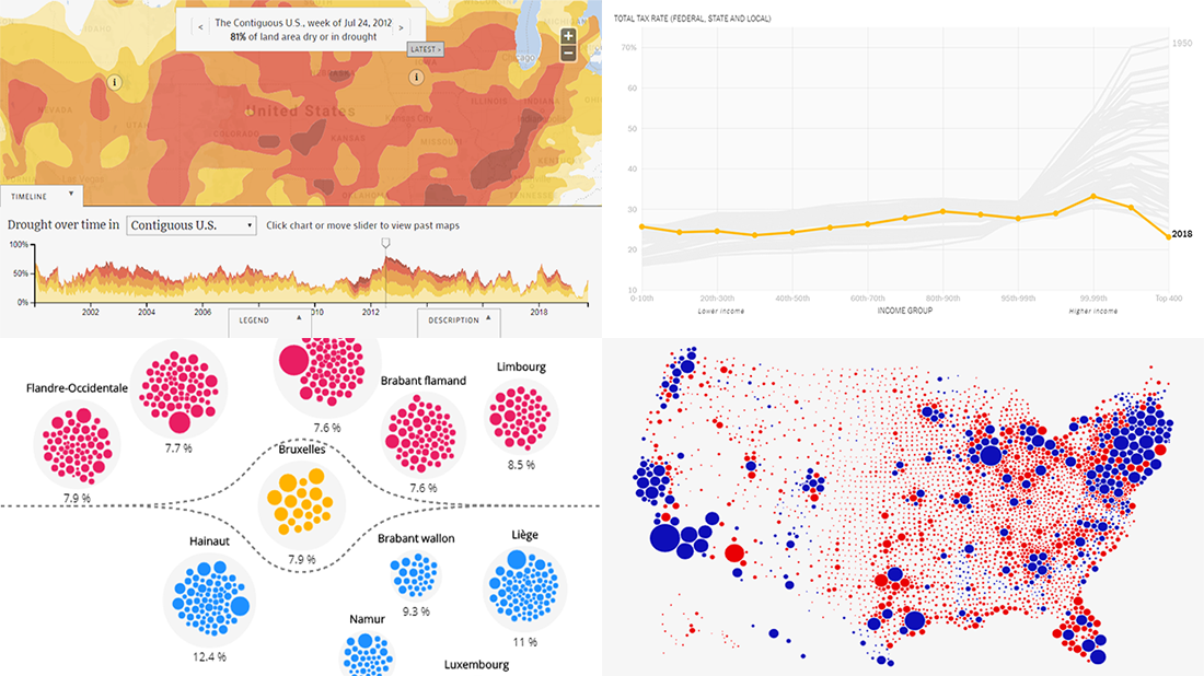 Exploring Data on Drought, Impeachment, Opioids, and Tax — DataViz Weekly