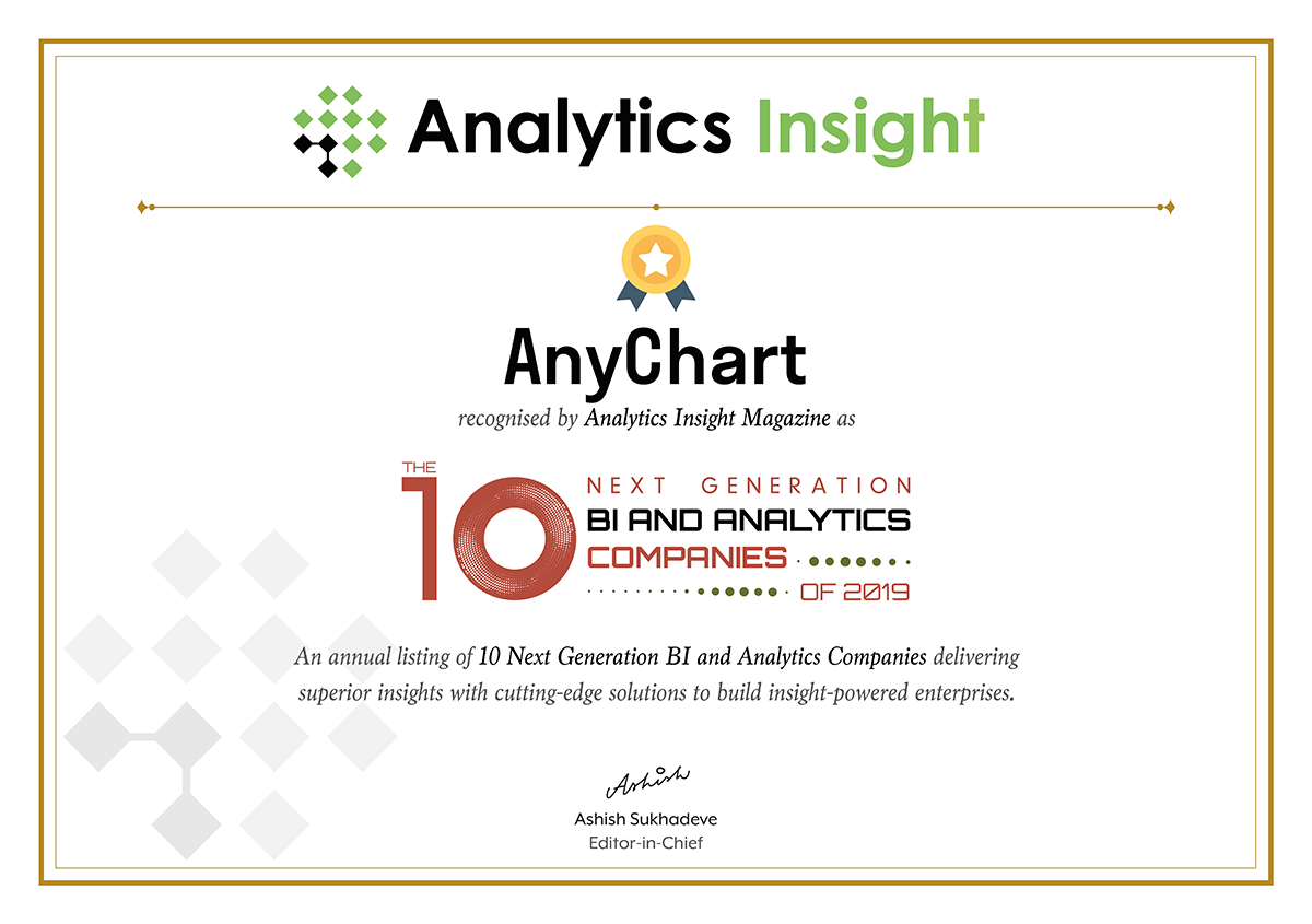 AnyChart Recognized in Top 10 Business Intelligence and Analytics Companies of 2019