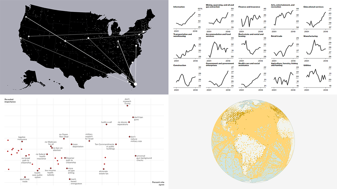 Visual Data Analytics on Protests, GDP, Opinions, and Weather — DataViz Weekly