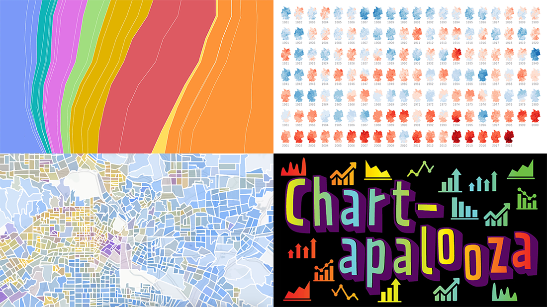 Cool Charts on Housing, Climate, Jobs, and Economy — DataViz Weekly