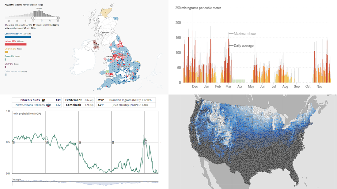 Beautiful Visualizations of Data About Election, Pollution, NBA, and Snow — DataViz Weekly