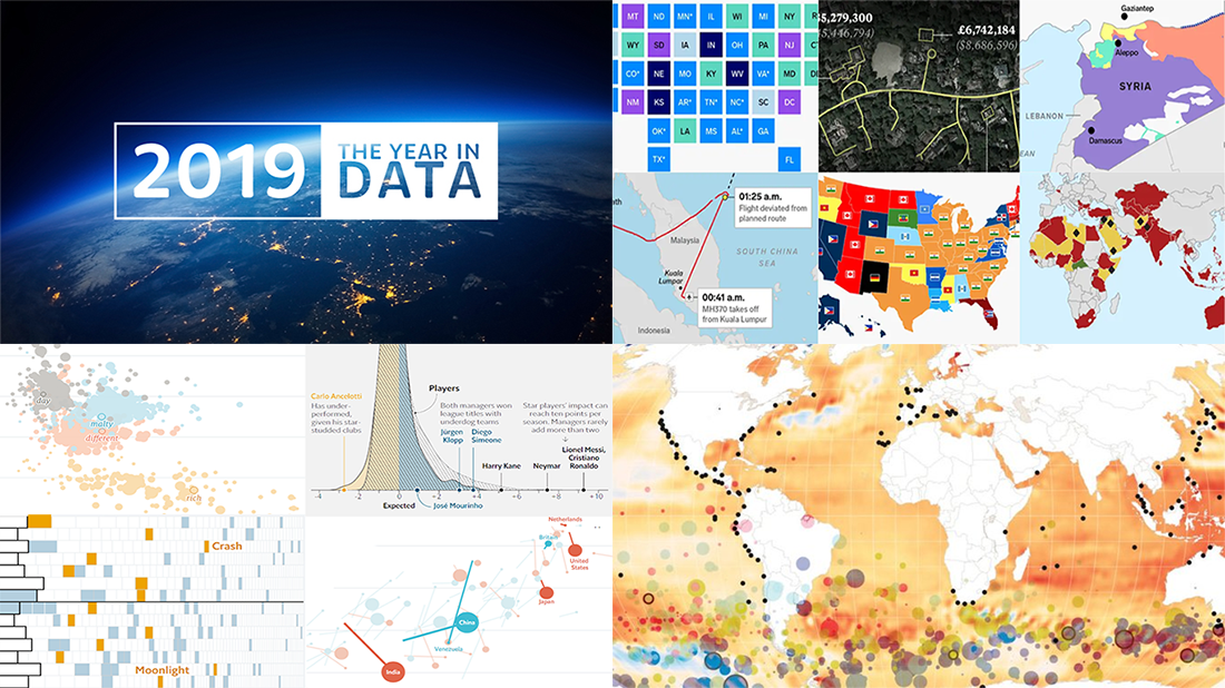 2019 Year in Charts from World Bank, The Economist, FT, and Business Insider — DataViz Weekly
