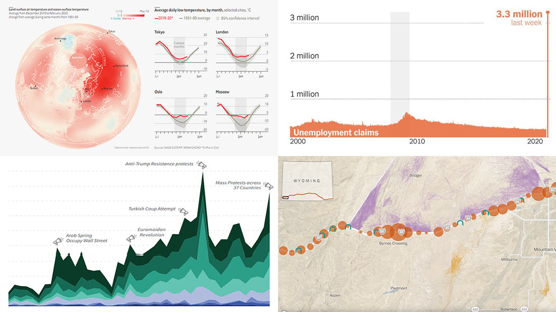Pictures of creative visualizations on climate, protests, jobs, and wildlife highlighted in new DataViz Weekly