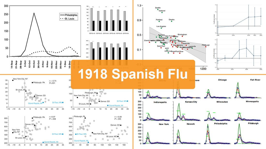 1918 Spanish Flu Pandemic in Data and Charts — DataViz Weekly
