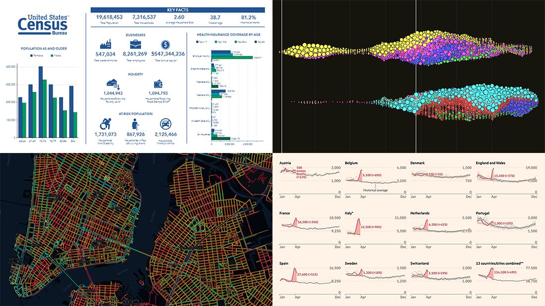 New COVID-19 Data Visualizations - DataViz Weekly