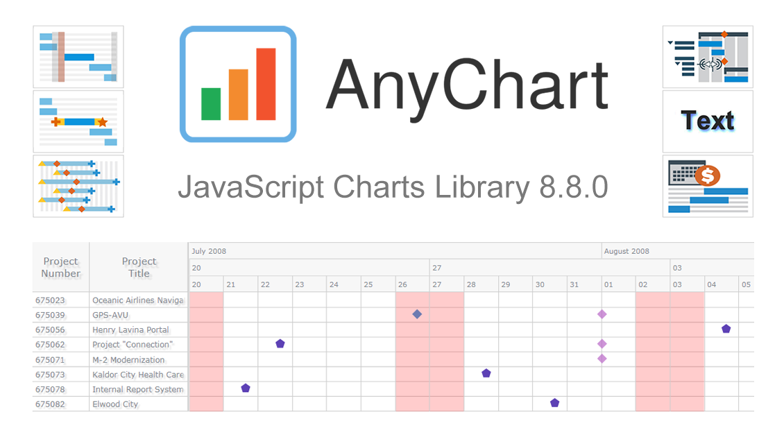 AnyChart JavaScript Charting Library 8.8.0 release bringing new exciting data viz features