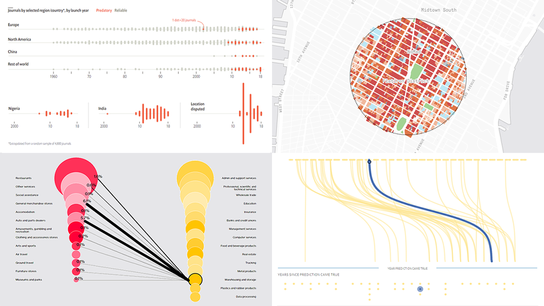 Visual Presentations of Data About Jobs, Simpsons, NYC and Journals — DataViz Weekly
