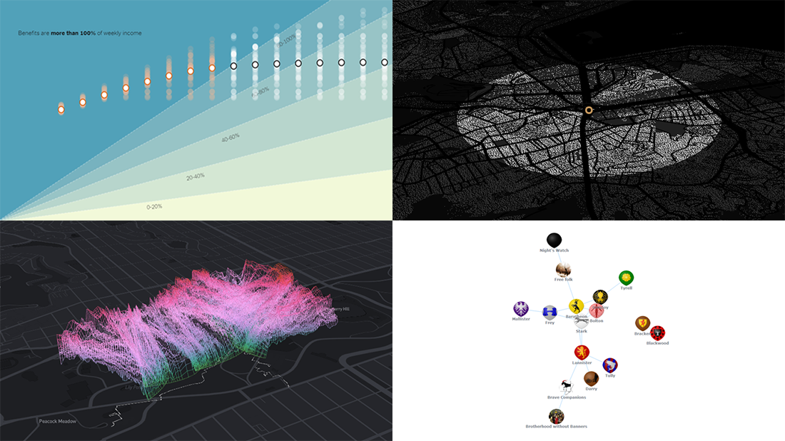 Plotting Data on Park Soundscapes, $600 Unemployment, COVID-19 Deaths, and Game of Thrones Battles | DataViz Weekly
