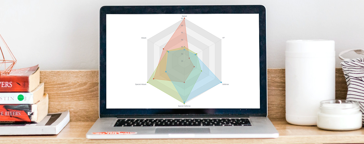 Tutorial explaining how to create and code an interactive Radar Chart in JavaScript HTML5