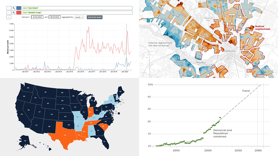 Four great examples of data visualization in action in the new DataViz Weekly collection