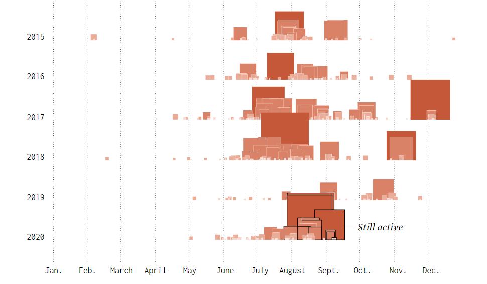 图表控件AnyChart每周数据可视化案例:新地图和图表(二十七)