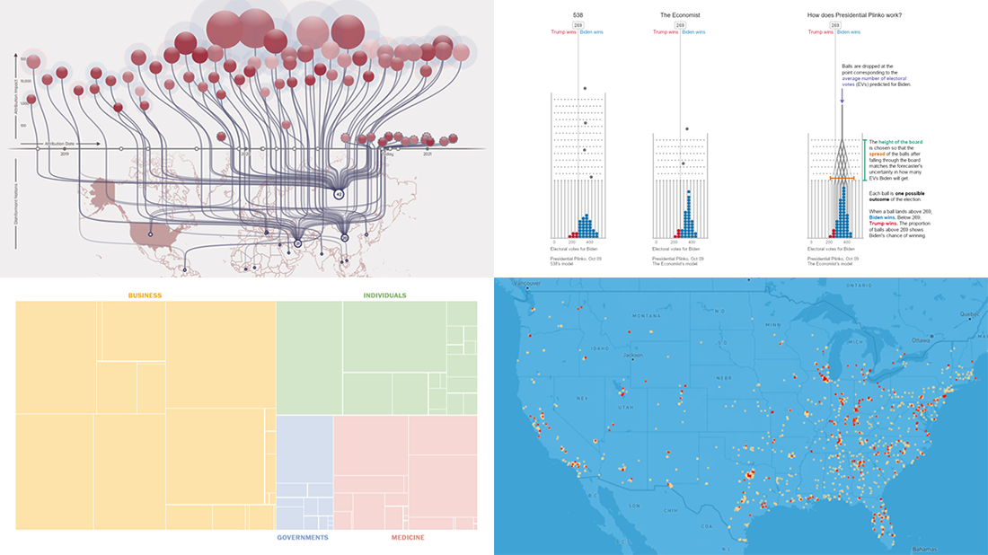 Data Visualization Best Practices in Action, in four fresh examples from experts | DataViz Weekly