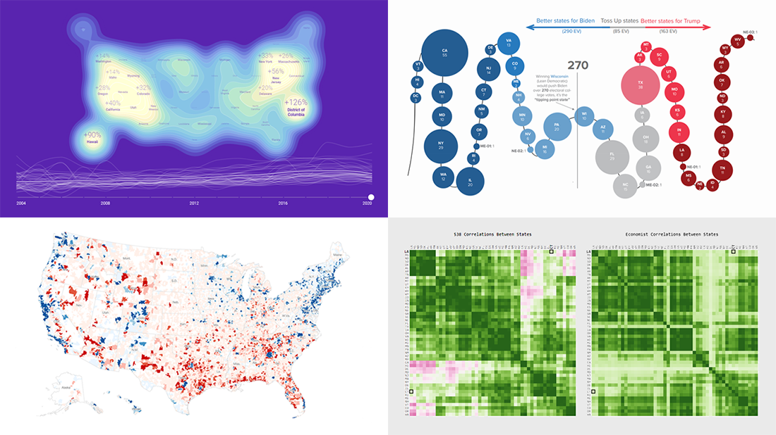 The latest pre-election data in charts curated for DataViz Weekly