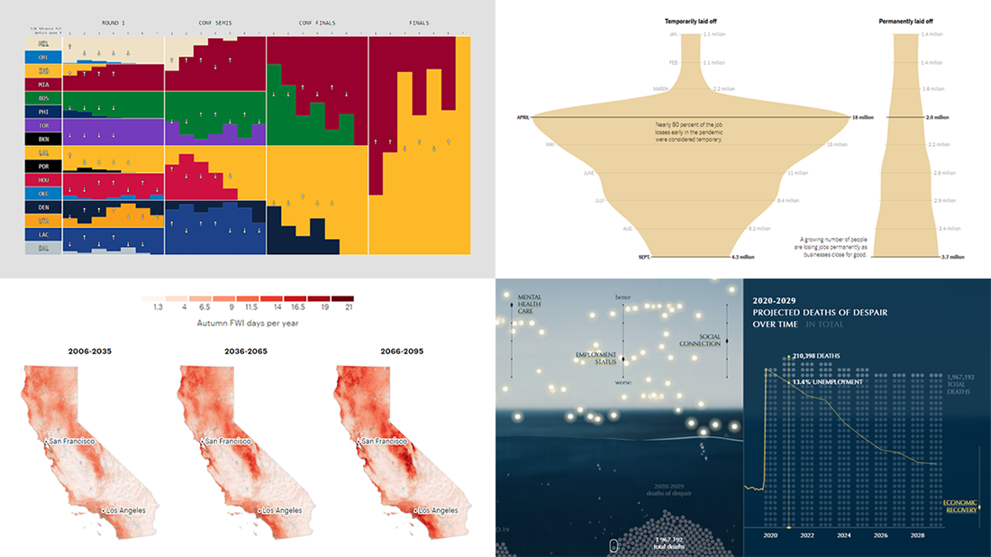 New Stunning Data Graphics Projects Not to Miss — DataViz Weekly