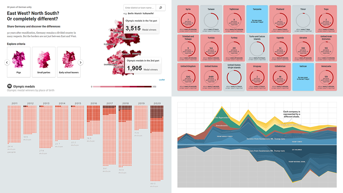 Feel Power of Data Visualization in Four New Examples | DataViz Weekly