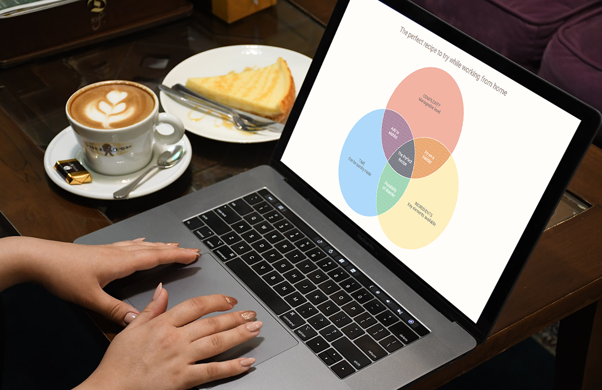 Venn diagram web chart built using JavaScript, on a laptop screen