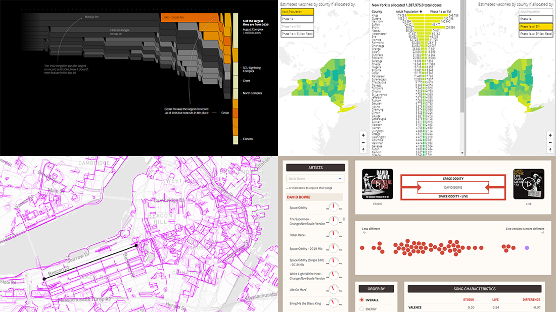 Interesting Data Visualization Projects to Look at and Learn from | DataViz Weekly