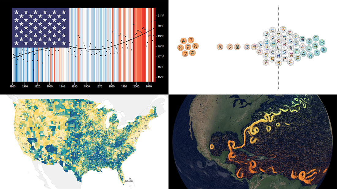 Four New Robust Visualizations to Check Out on Weekend — DataViz Weekly