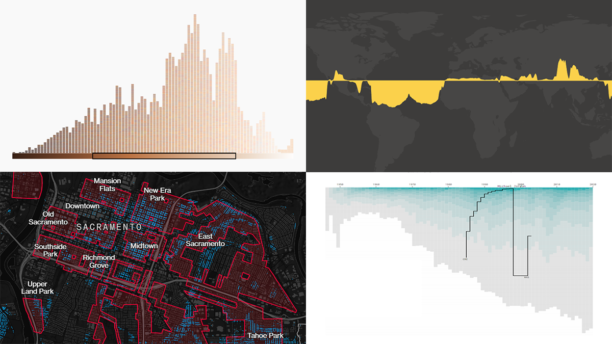 New Compelling Data Graphics Worth Seeing — DataViz Weekly