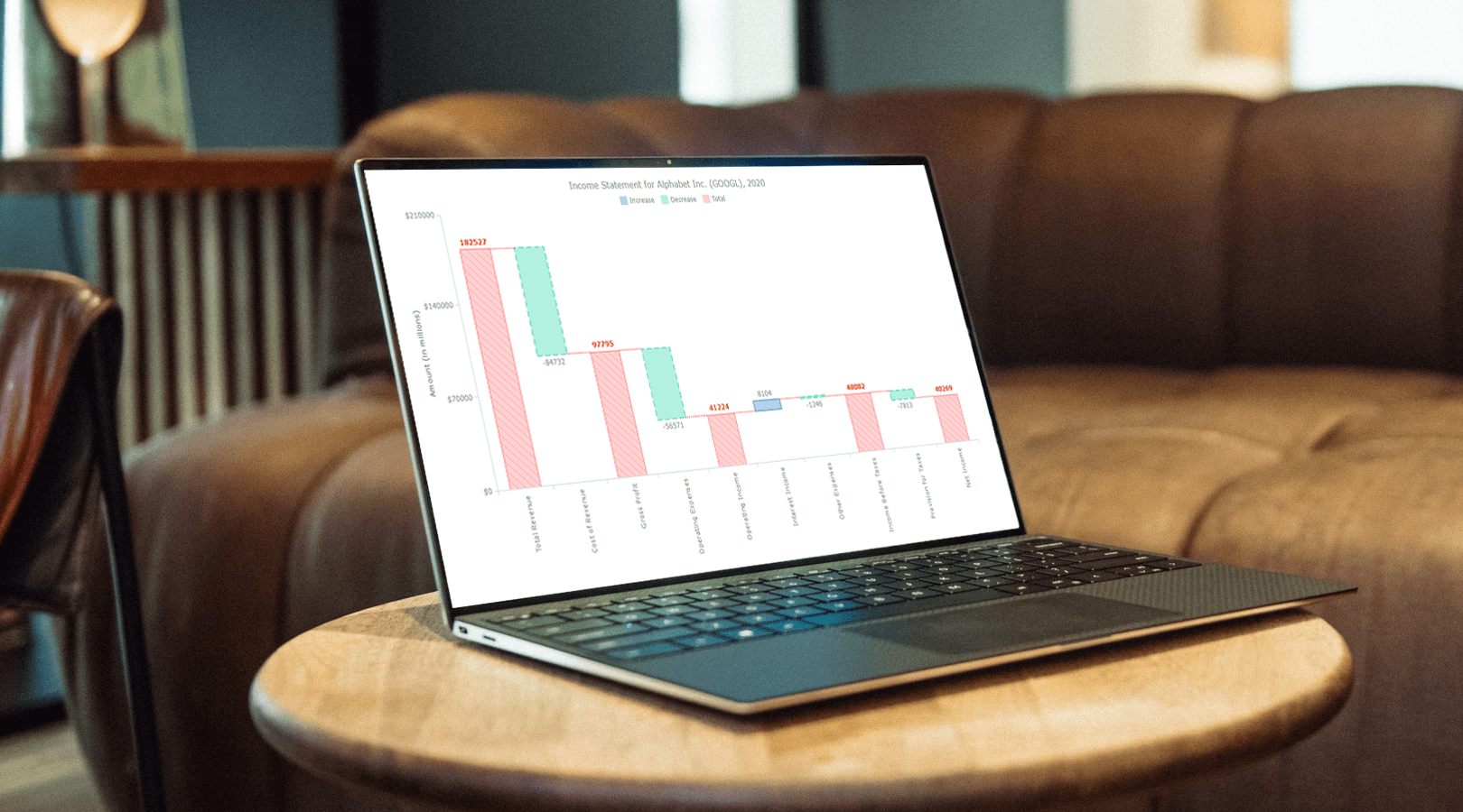 A Waterfall Chart with JS