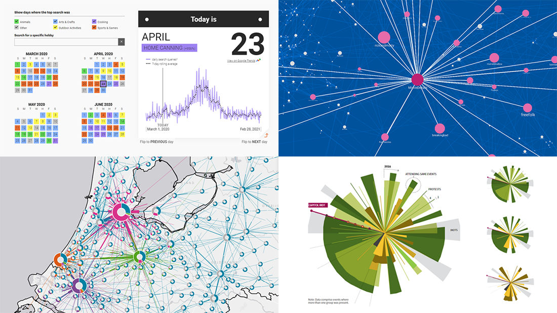 DataViz Weekly Featuring Engaging Data Graphics on Hobbies, Protests, Commute, and Reddit