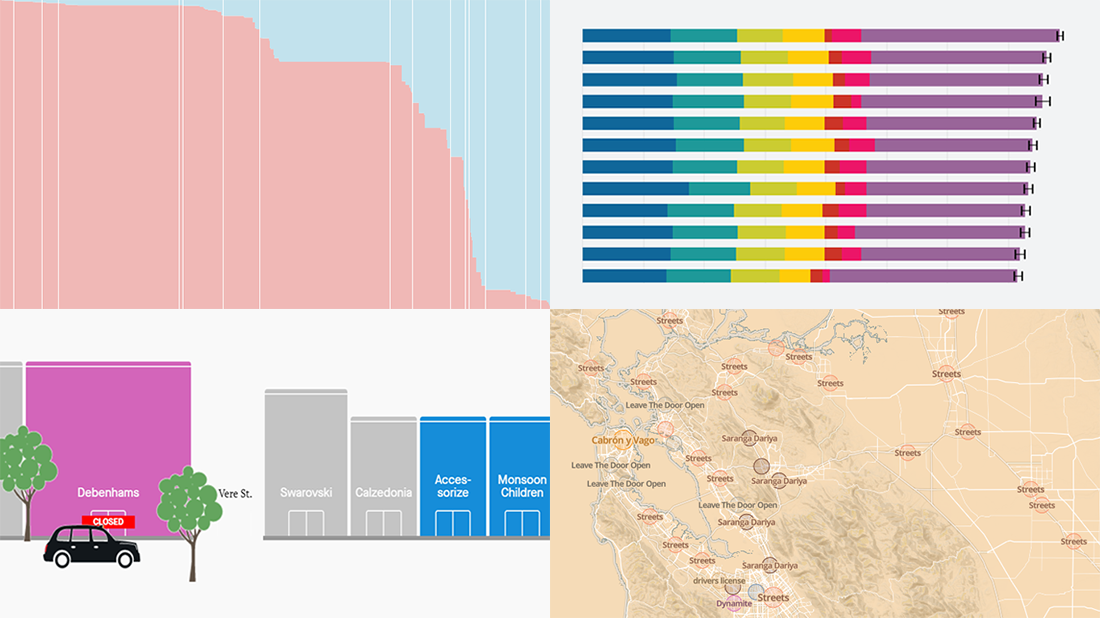 Visualizing Data on Poverty, Happiness, Music, and Retail | DataViz Weekly