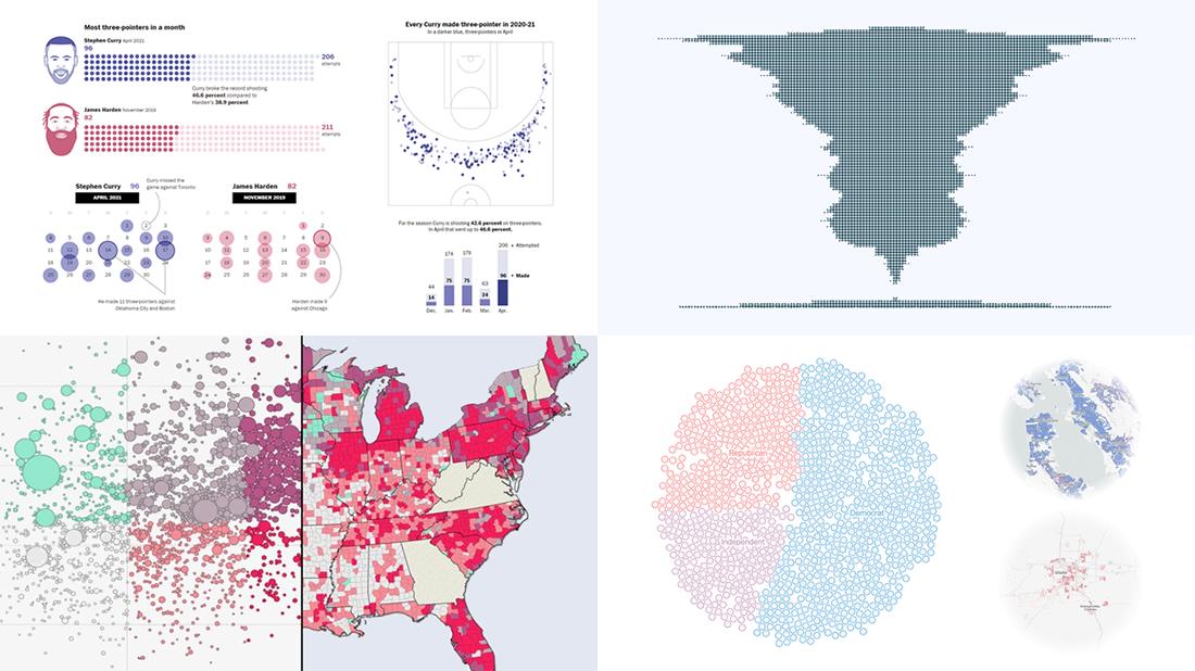 Visualizing Vaccination Rates, Political Bubbles, Curry's Stats, World Justified | DataViz Weekly