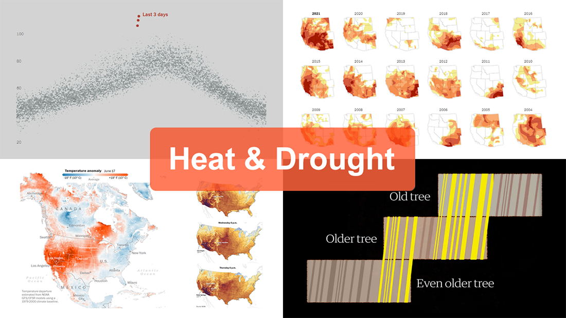 Visualizations on Heat and Drought in the American West