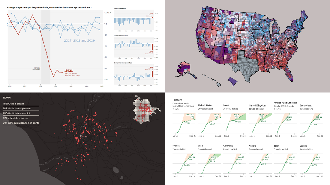 Discovering Some of the Most Interesting Recently Published Data Visualization Projects — DataViz Weekly