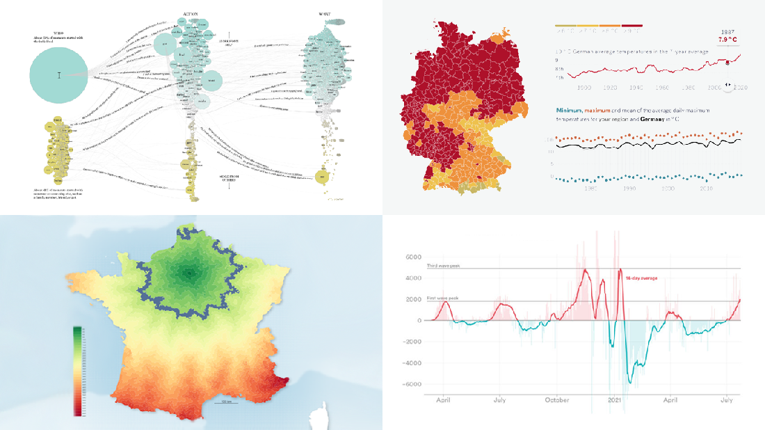A new collection of effective information visualizations on the pandemic, climate change, happy moments, and travel time