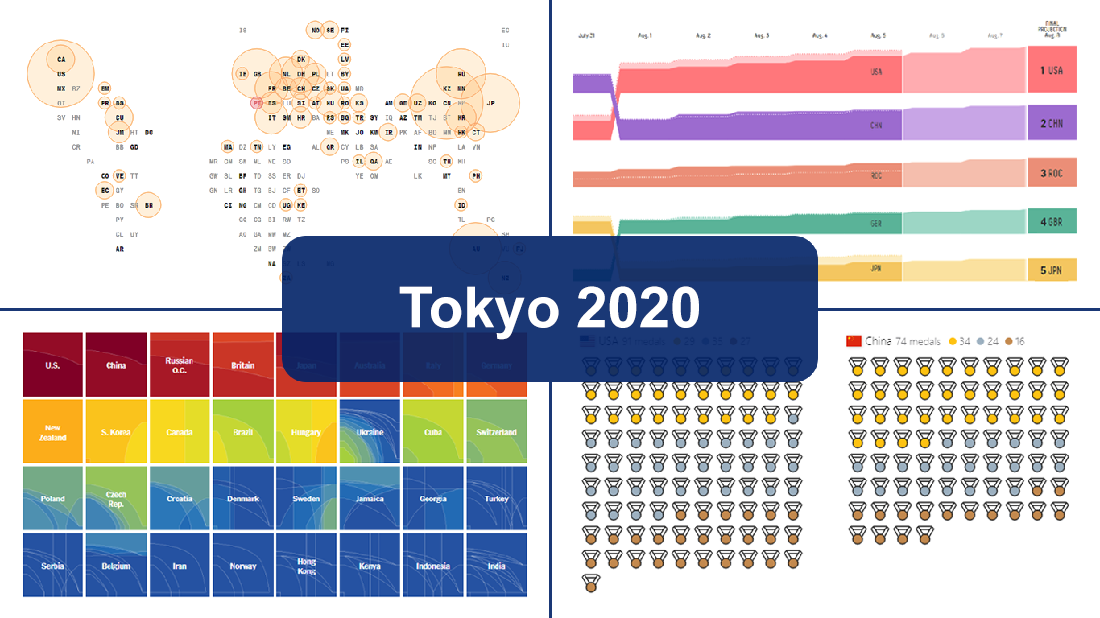 The best Tokyo Olympics medal trackers selected for DataViz Weekly